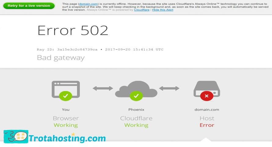 Hosting bad gateway error