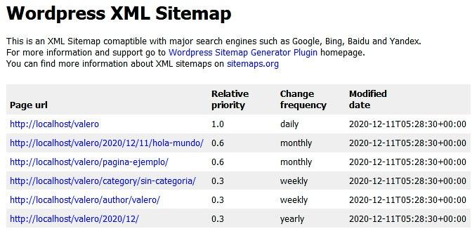 Xml sitemap ejemplo 2